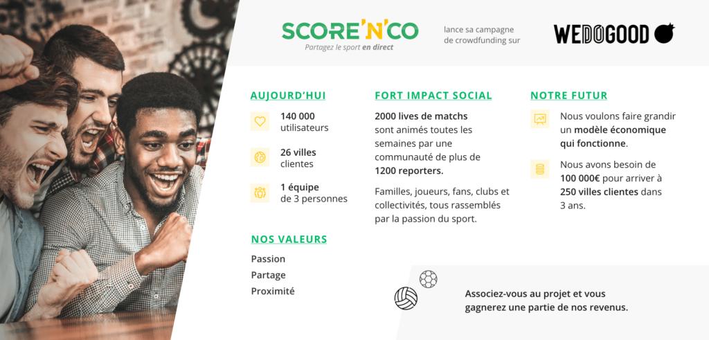 Campagne de financement participatif sur We Do Good