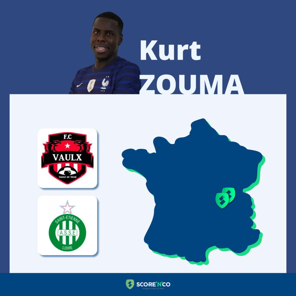 Parcours des clubs en France du joueur Kurt Zouma
