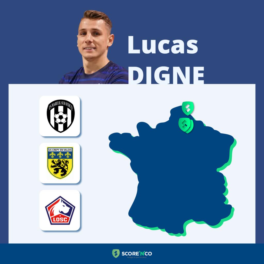 Parcours des clubs en France du joueur Lucas Digne