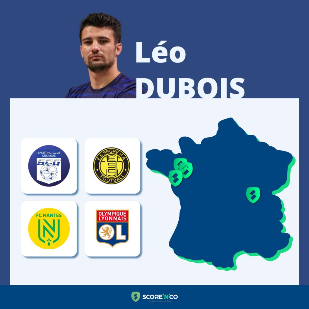 Parcours des clubs en France du joueur Léo Dubois