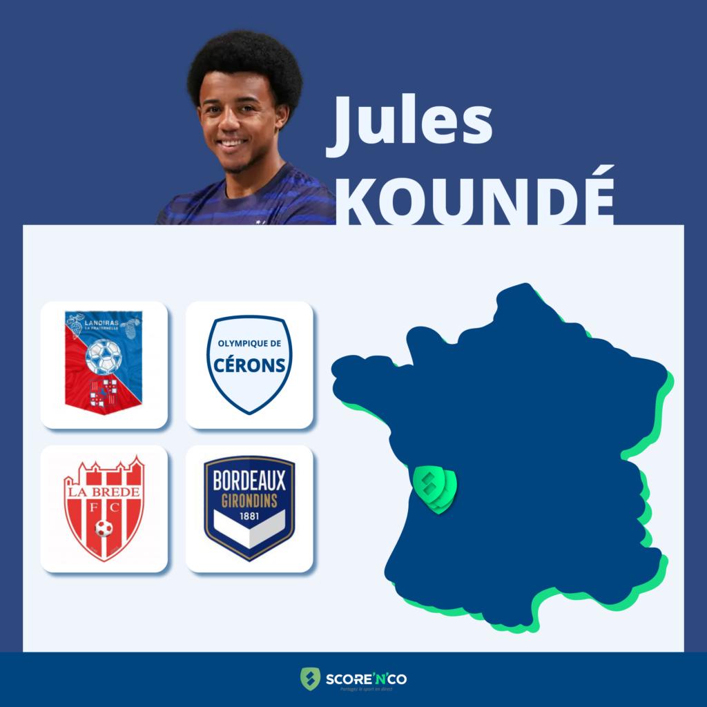 Parcours des clubs en France du joueur Jules Koundé