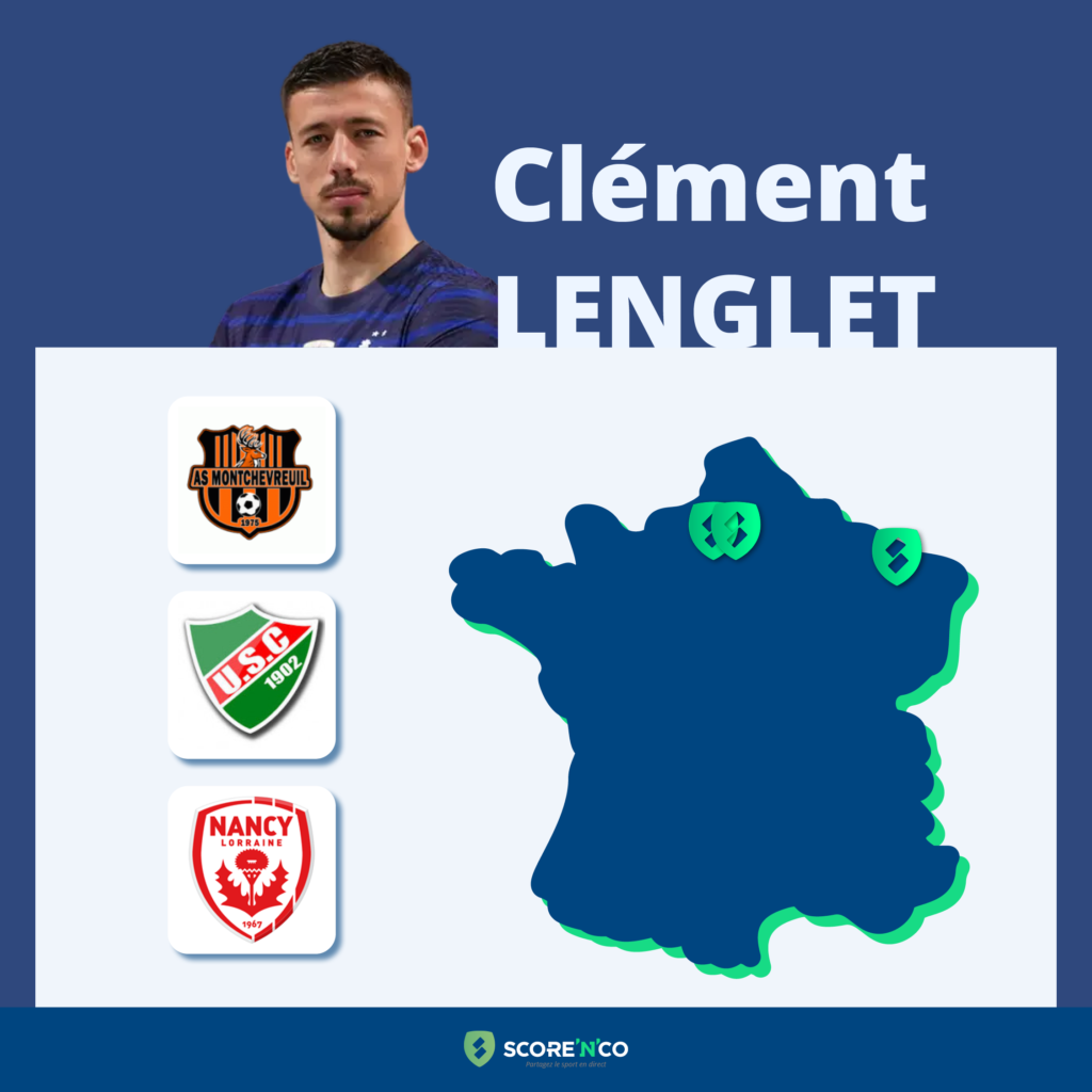 Parcours des clubs en France du joueur Clément Lenglet