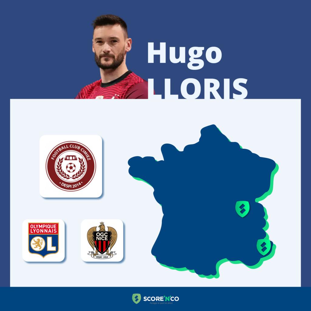Parcours des clubs en France du joueur Hugo Lloris