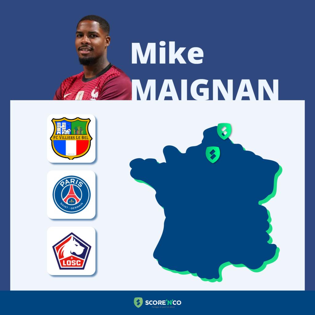 Parcours des clubs en France du joueur Mike Maignan
