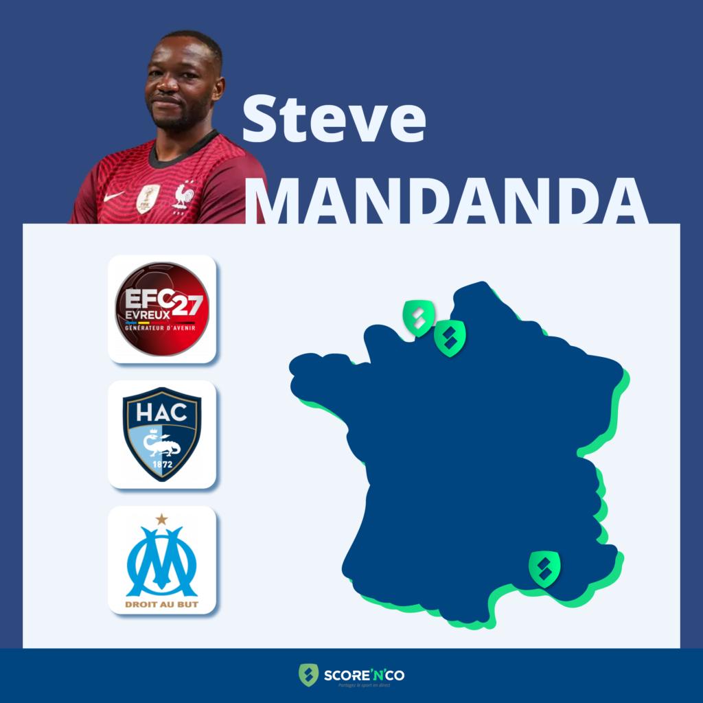 Parcours des clubs en France du joueur Steve Mandanda