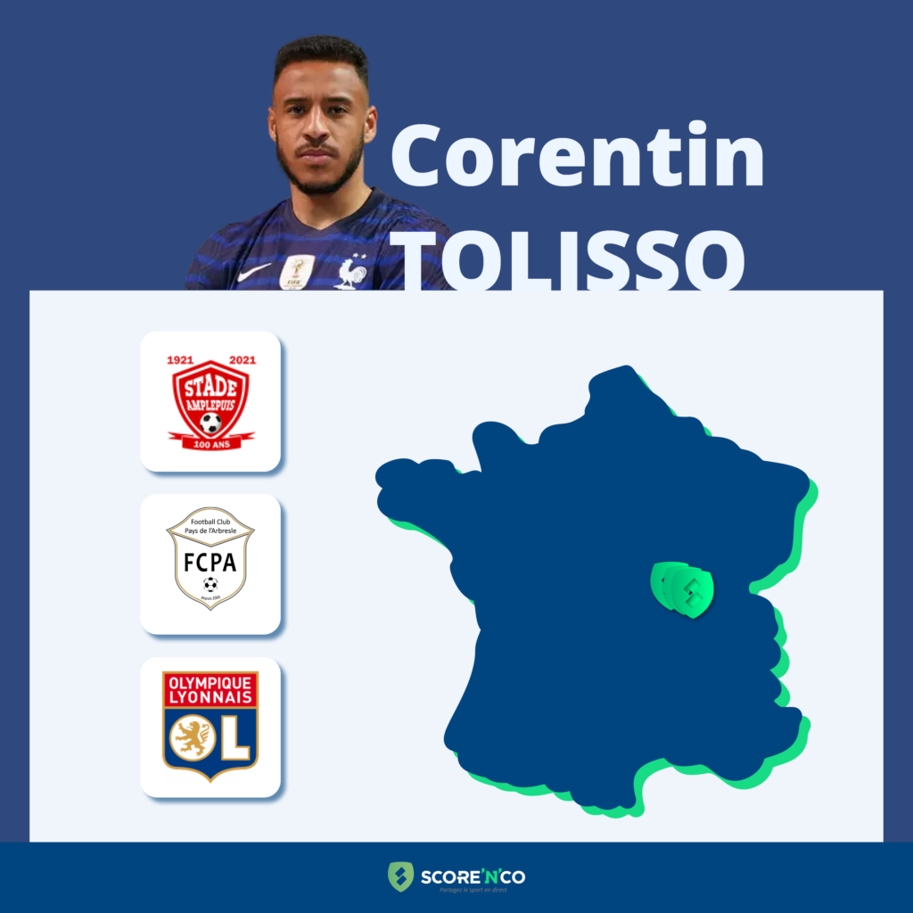 Parcours des clubs en France du joueur Corentin Tolisso
