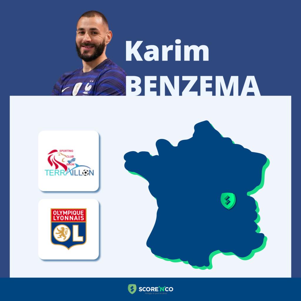 Parcours des clubs en France du joueur Karim Benzema