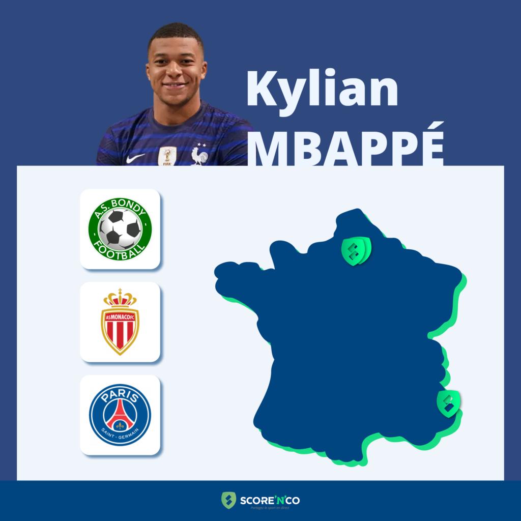Parcours des clubs en France du joueur Kylian Mbappe