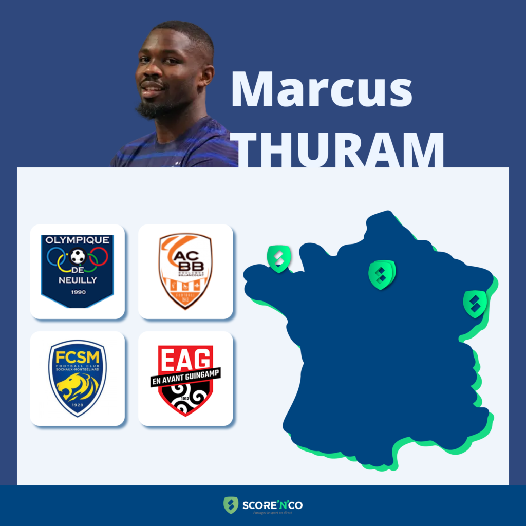 Parcours des clubs en France du joueur Marcus Thuram